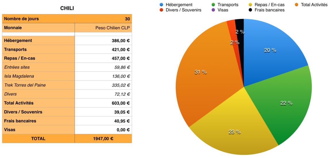 Budget Chili